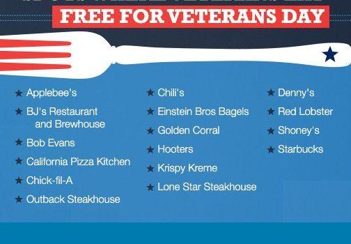 Restaurants Offering Free Meals for Veterans on Veterans Day
